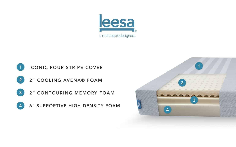 structure of leesa mattress