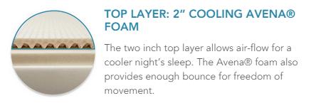 foam of leesa mattress