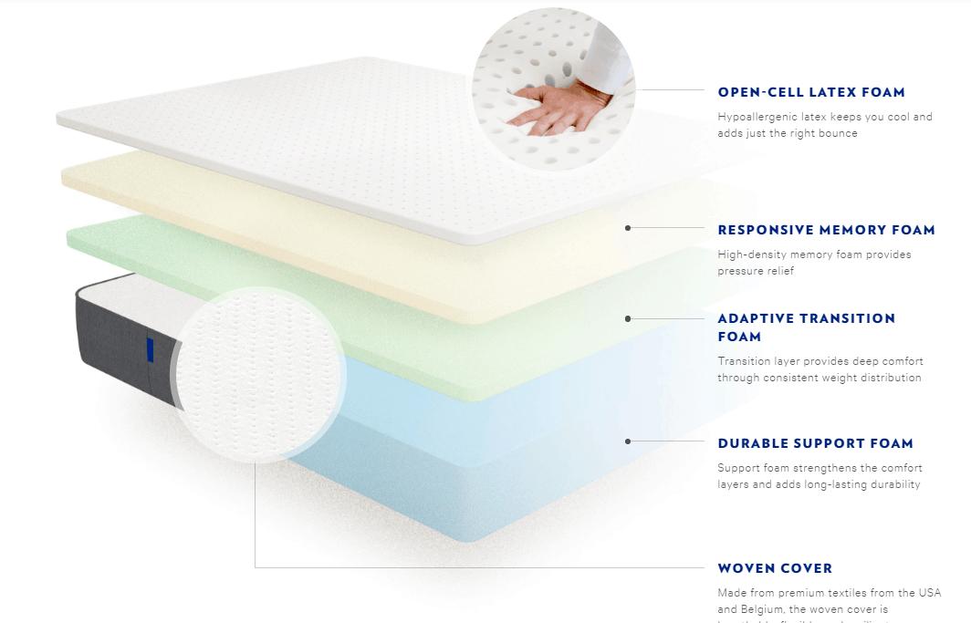 Casper review sleep bed mattress and structure