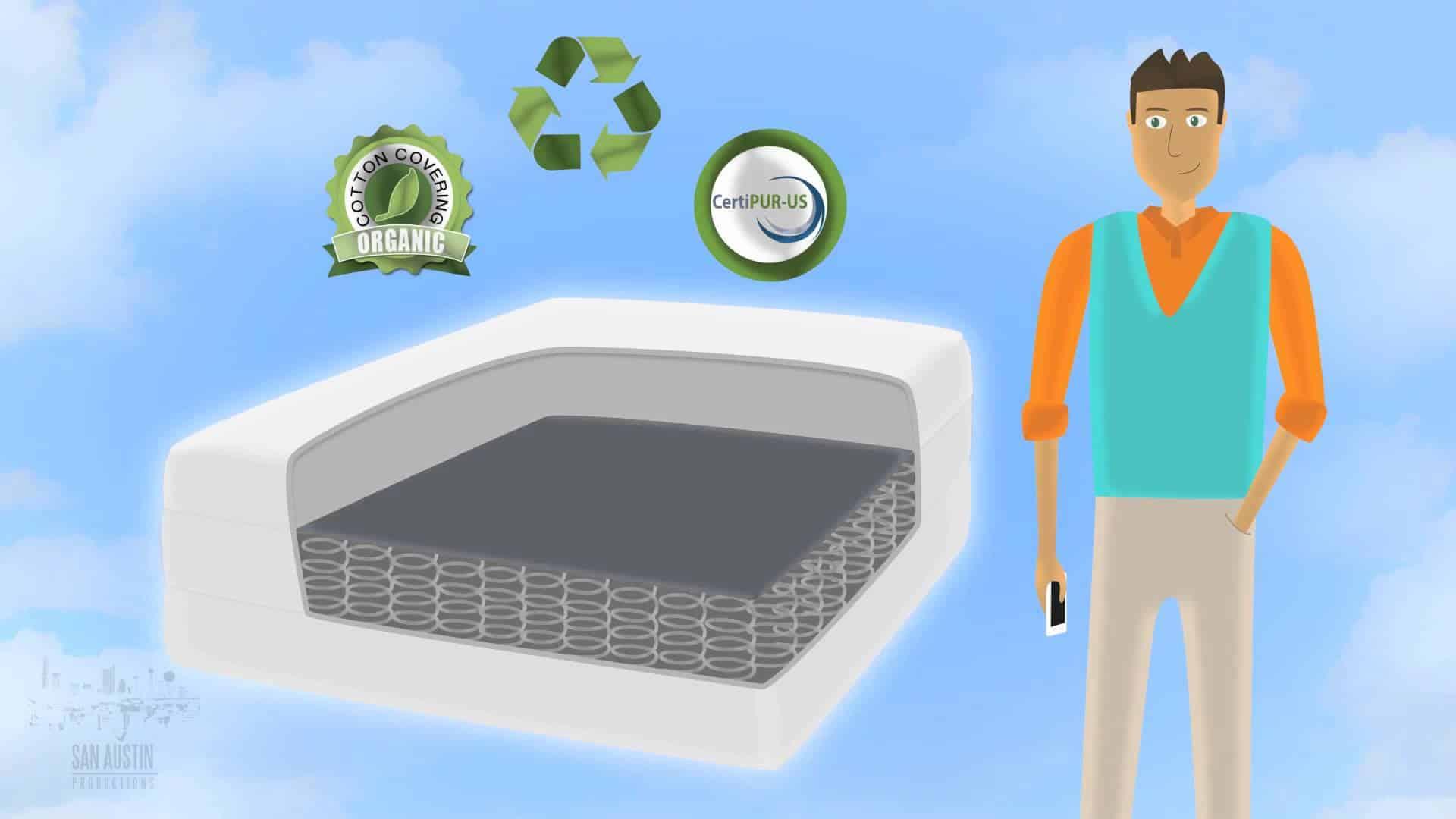 Saatva Mattress Review Get best mattress