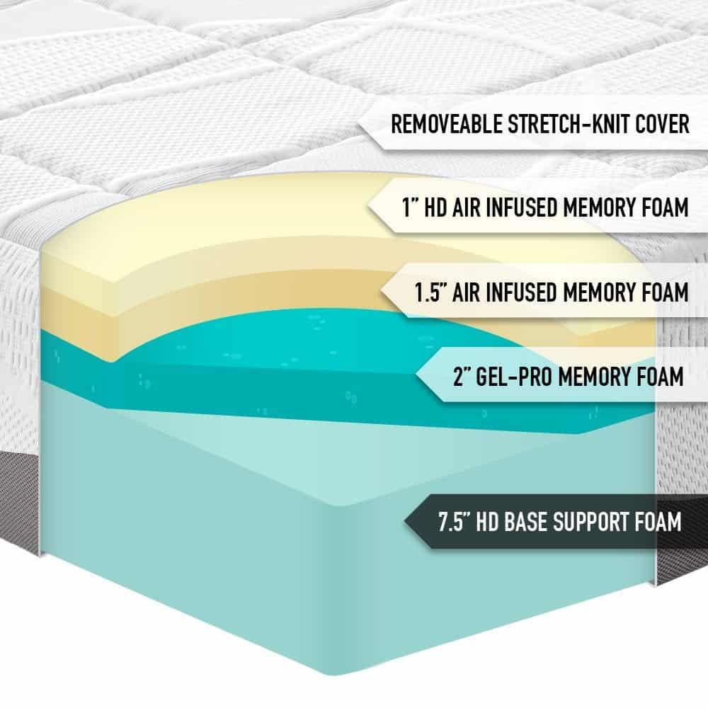 12 inches memory foam mattress structure