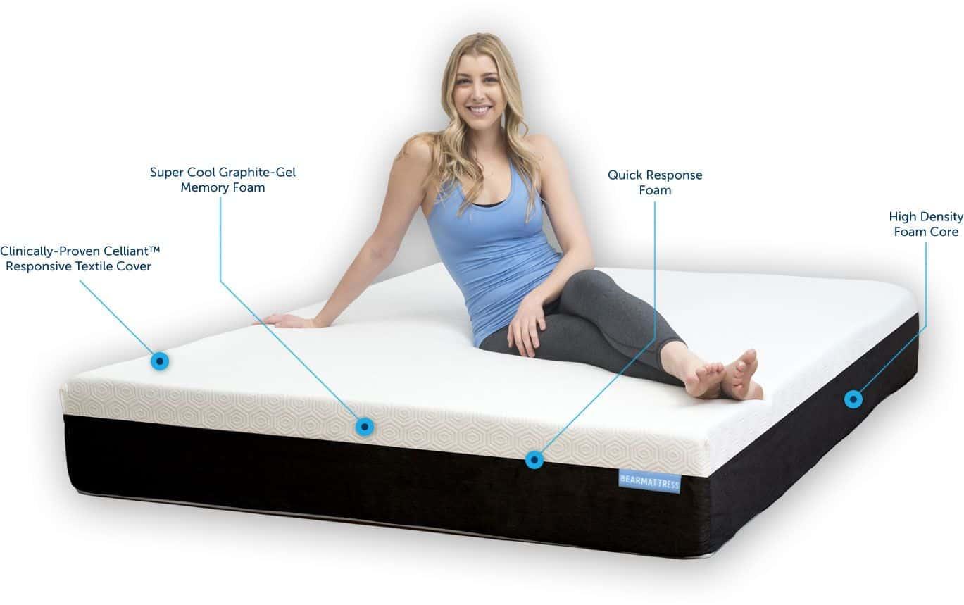 bear-mattress-graphic-compressor