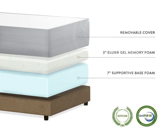 structure of eluxurysupply mattress