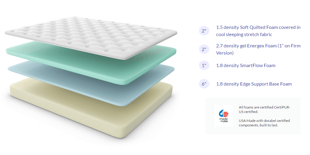 structure and layers of nest bedding love bed