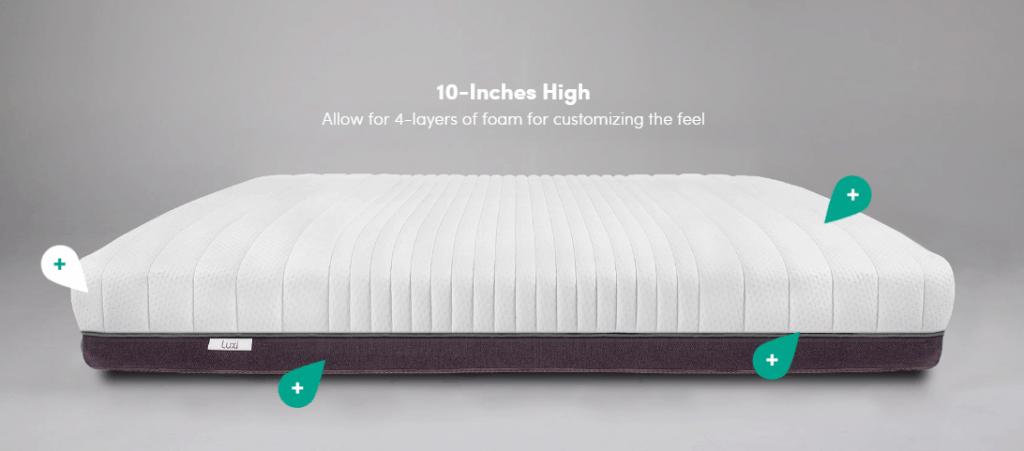 luxi mattress outlook