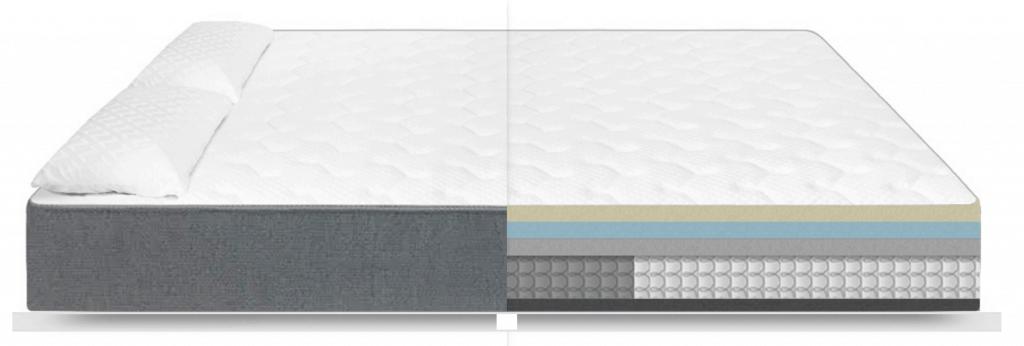Structure of Aviya mattress