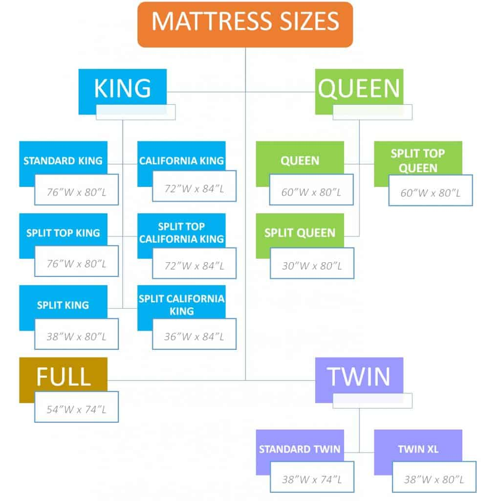 Different mattress size choices