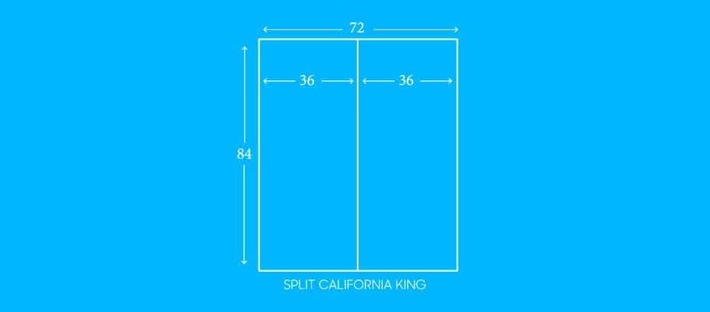 "SPLIT CALIFORNIA KING, 36""W X 84""L"