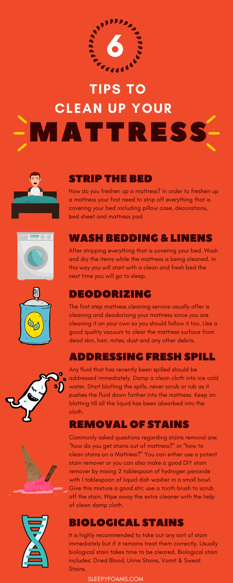 How to Clean a Mattress 6 Tips