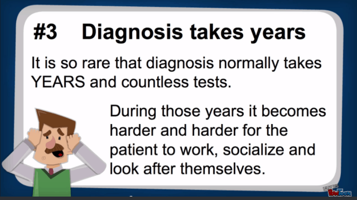 diagnosis takes years