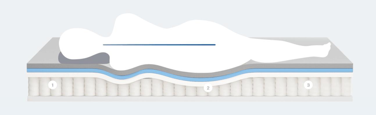 support-of-tomorrow-sleep-mattress