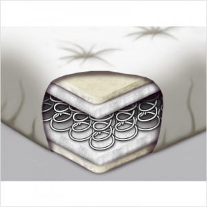durability of inner spring mattress