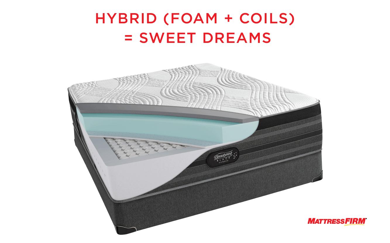 hybrid mattress durability
