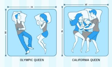 olympic queen vs california queen