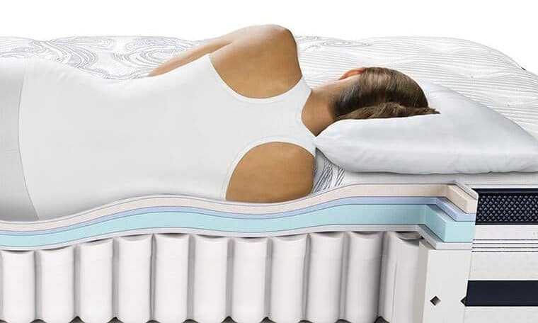 Best Innerspring Mattress 2019 Reviews Amp Amp Coupons
