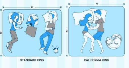 standard king vs california king