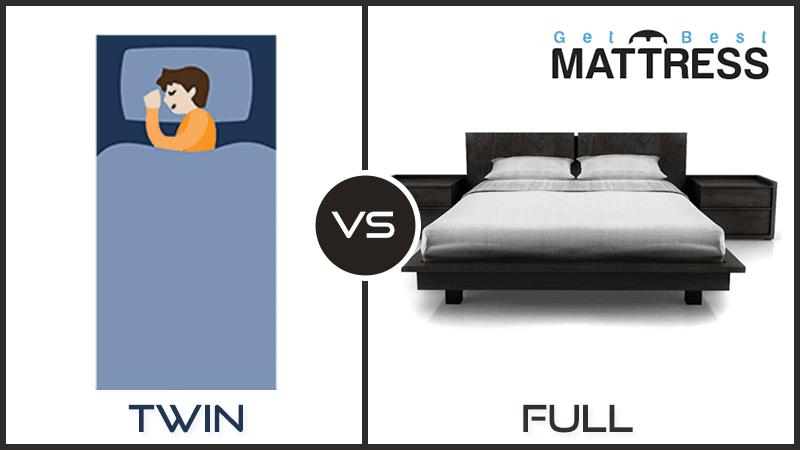 twin_vs_full