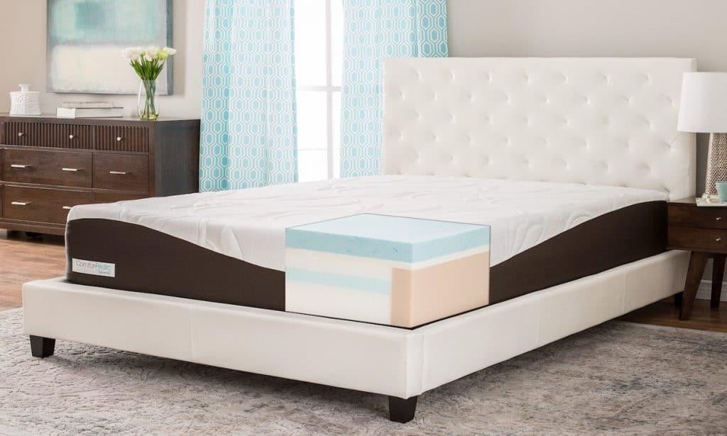 Matras Memory Foam : Best memory foam mattress reviews coupons