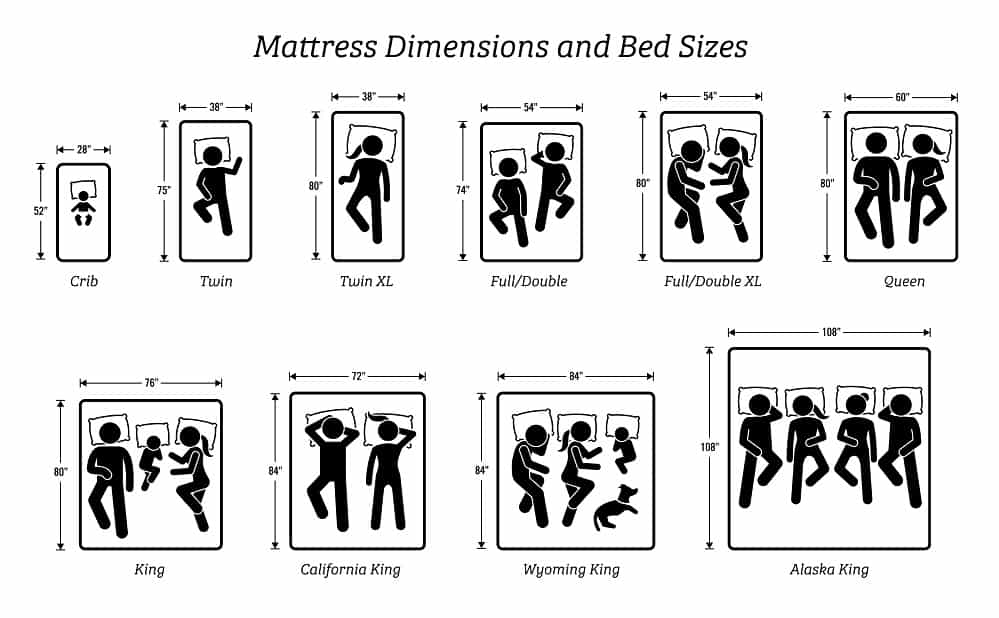 Mattress Size Chart And Dimensions