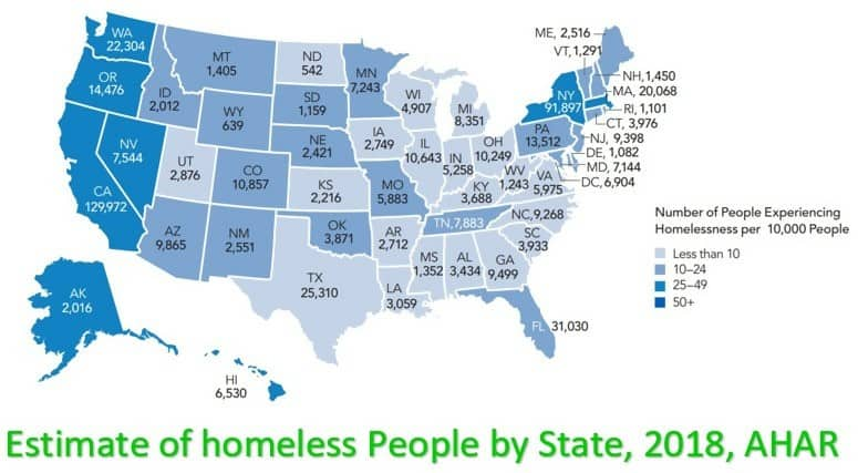 estimate of homeless people by state 2018