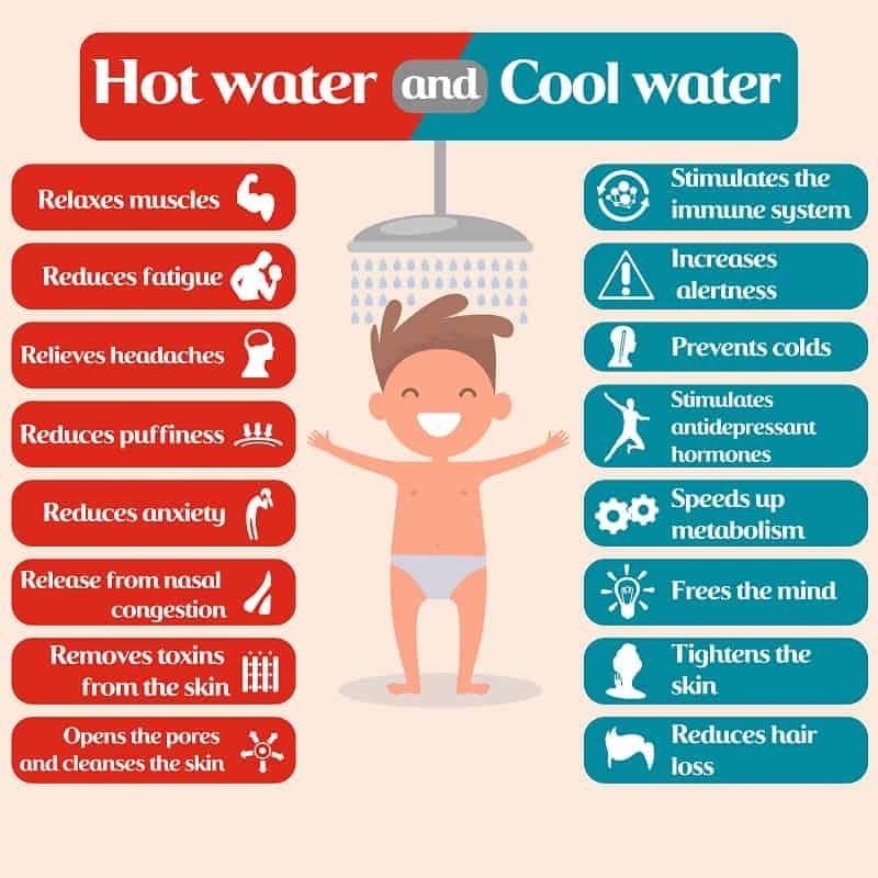 cold shower vs hot shower